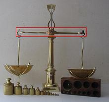 balance beam wiktionary. Black Bedroom Furniture Sets. Home Design Ideas