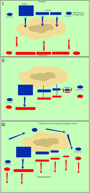 Battle of delium map-el.png