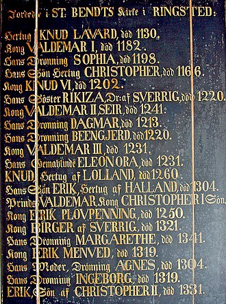 St. Bendt's Church, Ringsted - Plaque listing royal tombs