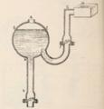 Belidor's pump.png