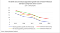 Birth-rate-pop-growth.webp