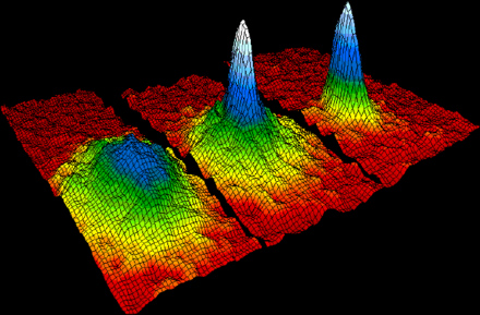 The first Bose-Einstein condensate observed in a gas of ultracold rubidium atoms. The blue and white areas represent higher density. Bose Einstein condensate.png