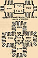 Brockhaus and Efron Jewish Encyclopedia e3 225-0.jpg