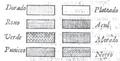 Caramuel Lobkowitz színjelölési tábla 1636 p. 3.PNG