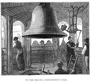 The Centennial Bell in a set of engravings of the American Centennial from 1876.
