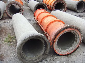 Centrifugal casting (industrial) - Concrete pipe and form