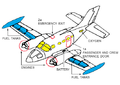 Cessna 421B-400 Handling instructions USAF.png