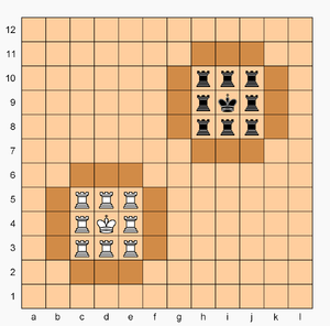 Chad (chess variant) - Chad gameboard and starting position