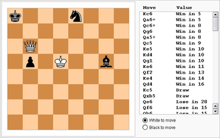 Endgame tablebase a database of precalculated analysis of chess endgame positions