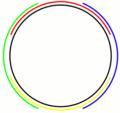 Circle charts.png