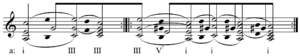 Sonata form - Image: Classical sonata form in A minor