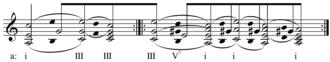 Sonata form - Image: Classical sonata form in A minor