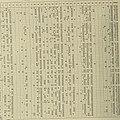 Climatological data, Arkansas (1942) (14590004498).jpg