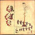 Codex Borbonicus (p. 28).jpg