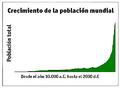 Crecimiento poblacion mundial.png