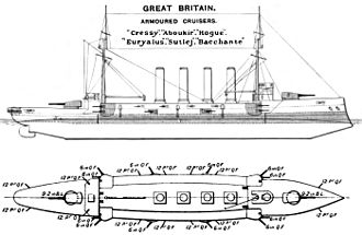 Cressy-class cruiser - Image: Cressy class diagrams Brasseys 1906