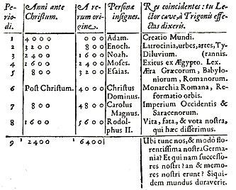 Grande conjonction — Wikipédia