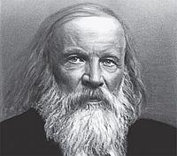Resultado de imagem para mendeleiev