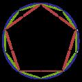 Dodehedrom&Pentagon.png