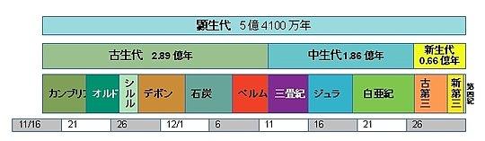 Earth Calendar 2