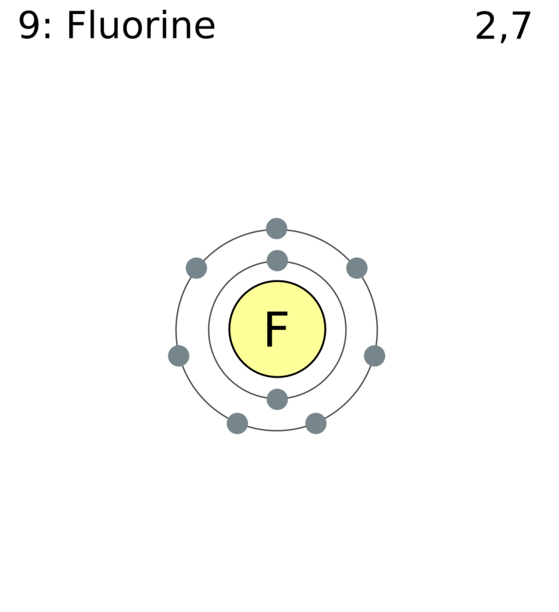 800px-Electron_shell_009_fluorine.png