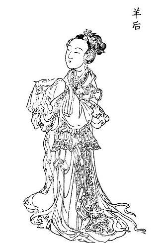 Yang Xianrong - Image: Empress Yang