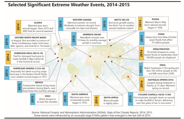 Extreme weather events 2014-2015.png