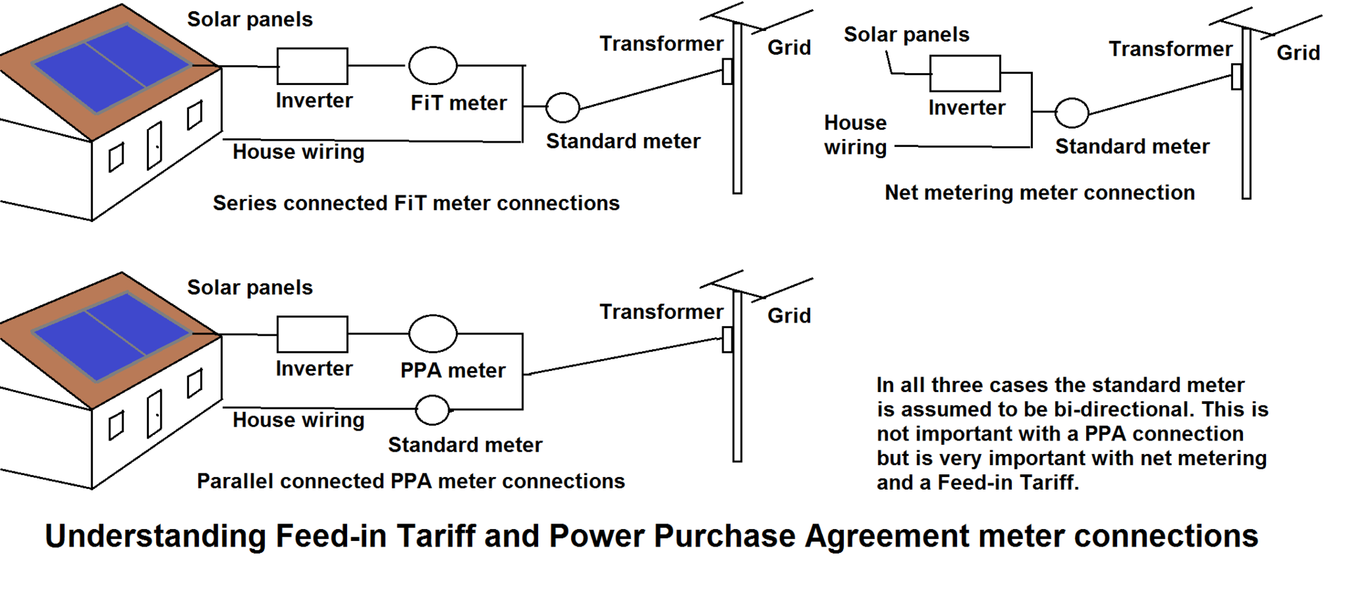 Solar Tax Credit For Rental Property