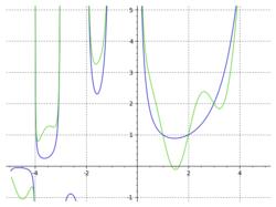 Gamma function - Wikipedia