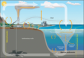 Global carbon cycle.webp