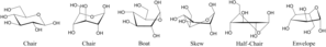 Pyranose - Conformations of beta-D-glucopyranose