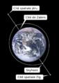 Gunnm Schéma de la Terre.png