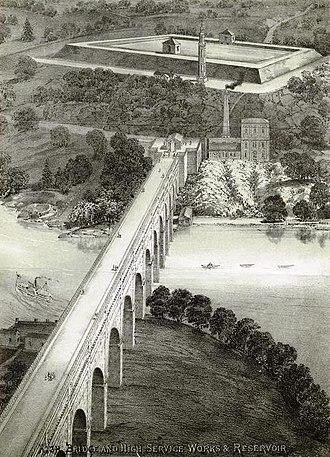 High Bridge (New York City) - The High Bridge, High Bridge Water Tower, and Highbridge Reservoir in 1871