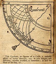 quadrant instrument wikipedia
