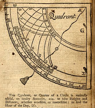 Quadrant (instrument) - Image: Horary quadrant