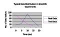 Hpc graph.png
