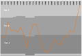 Hull city graph 2008-09-29.png
