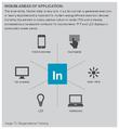 INDIUM-Areas of application.pdf