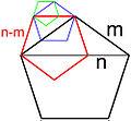 Incommensurability of the golden ratio (2).jpg