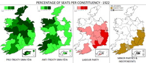 Irish general election, 1922