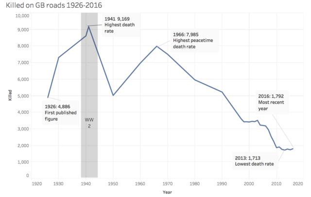 Sweden Car Seat Statistics
