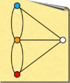 Koenigsberg Bridges Variations Graph7.png