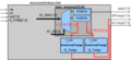 LAB VHDL Tiny861 2.png
