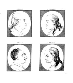History of depression - The four temperaments clockwise from top left; sanguine; phlegmatic; melancholic; choleric) according to an ancient theory of mental states