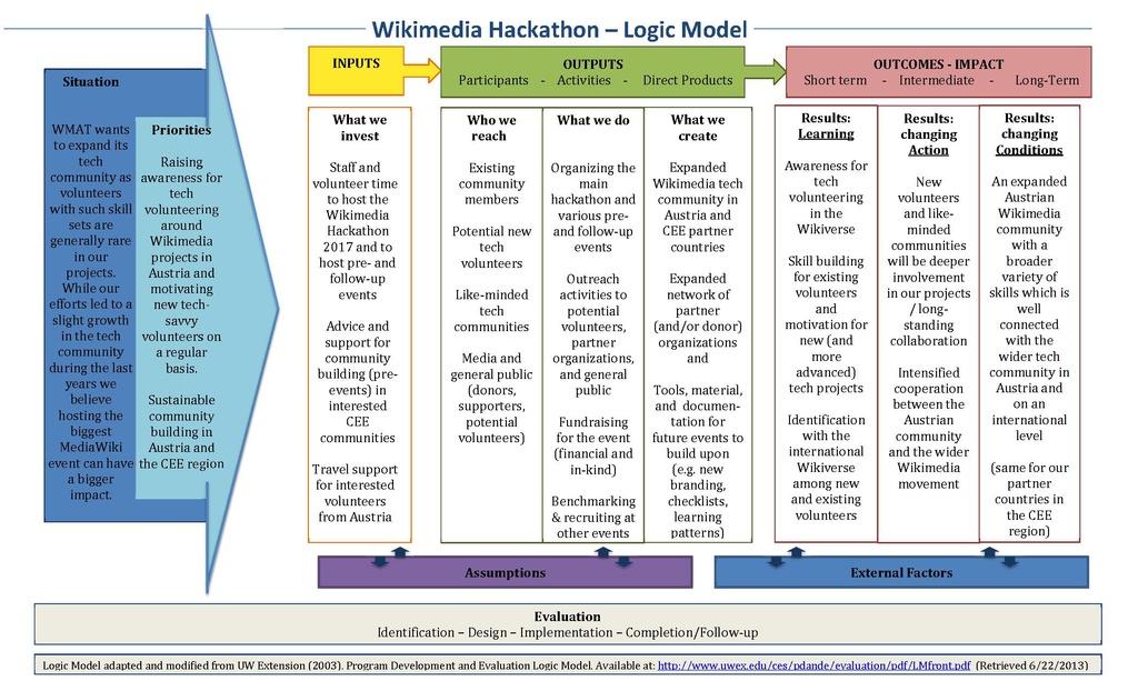 file logic model hackathon pdf