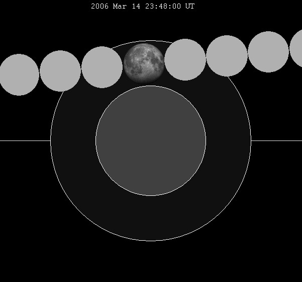 Lunar eclipse chart close-06mar14