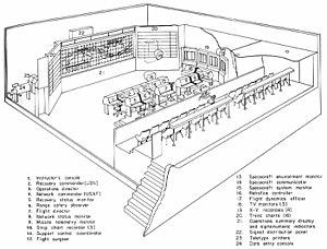 Mercury Control Center - MCC layout