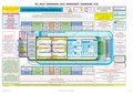 MDDMF - The Multi Dimensional (V4.0) Data Management Framework (A3 Electronic) 20181020.pdf