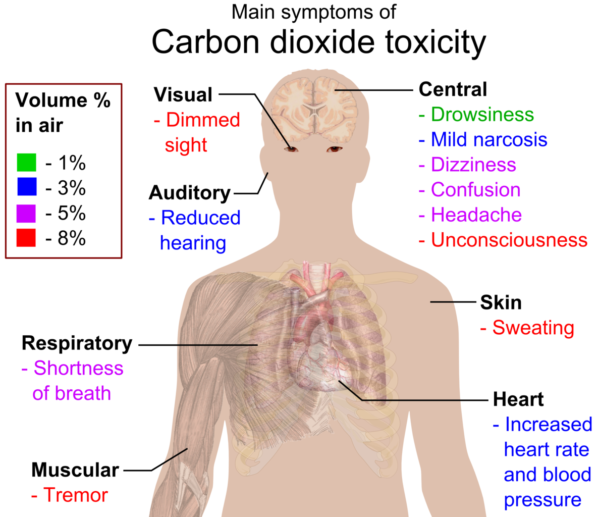 what are the main symptoms of Early ra symptoms and signs can vary from person to person learn about 15 characteristic early signs and symptoms of rheumatoid disease.