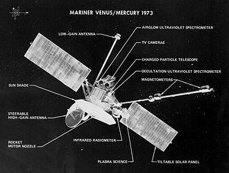 Mariner 10 - An illustration showing Mariner 10's instruments